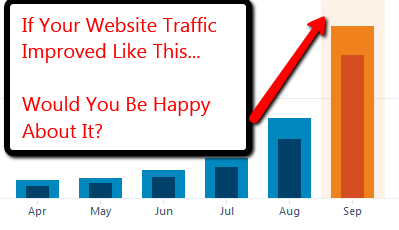 website-traffic-improved
